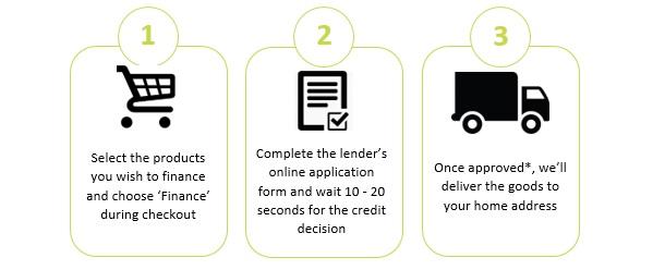 Applying for Finance